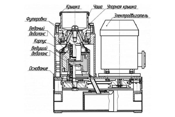 Конструктивная схема ВКМД 6