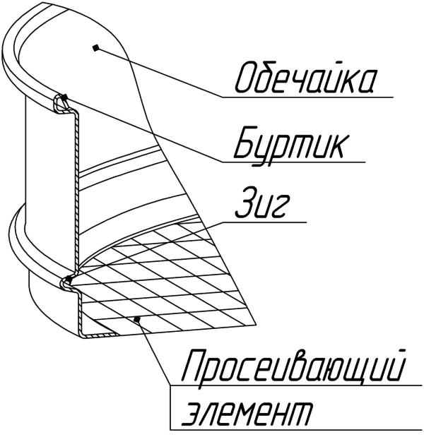 Схема сита С 20.38