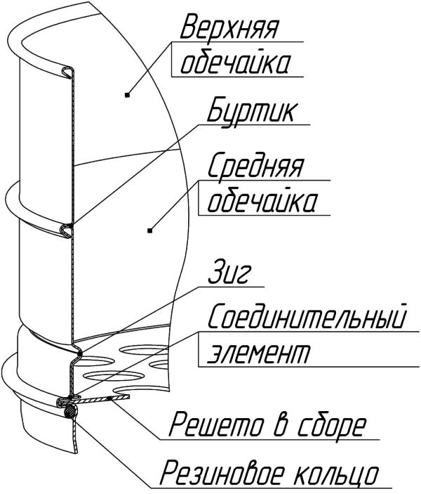 Схема сита С 30.100
